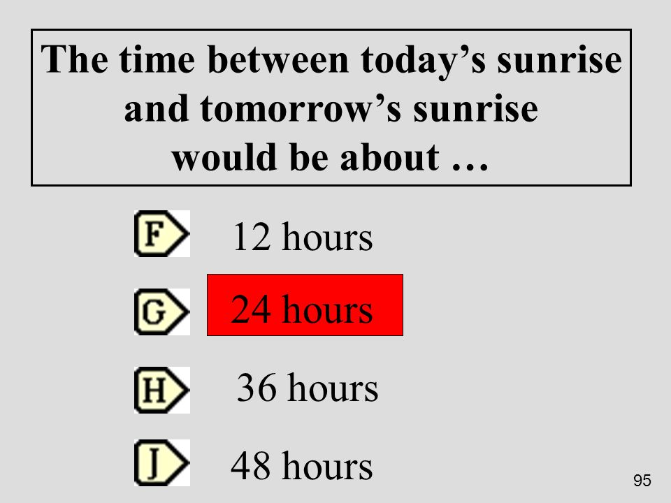 The time between today's sunrise and tomorrow's sunrise