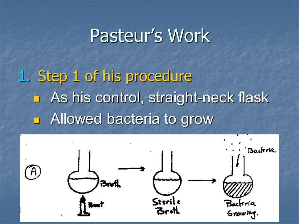 Pasteur's Work Step 1 of his procedure