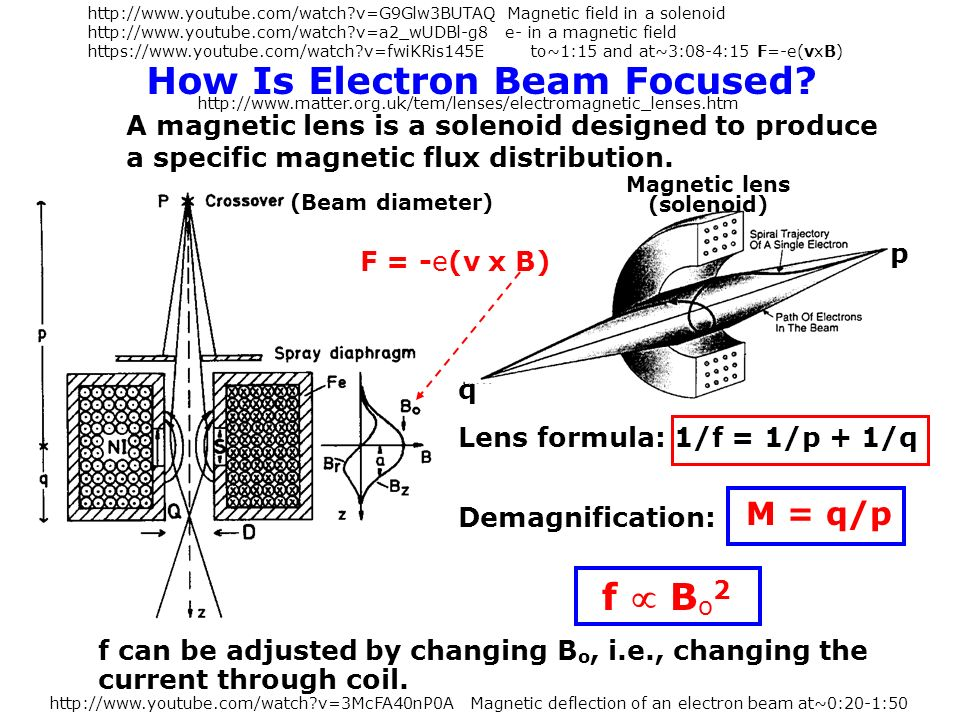 deflection of an electron beam by Electron beam evaporator ebv  by an electron emitter design with 270° beam deflection  that are potentially subject to electron or ion bombardment.