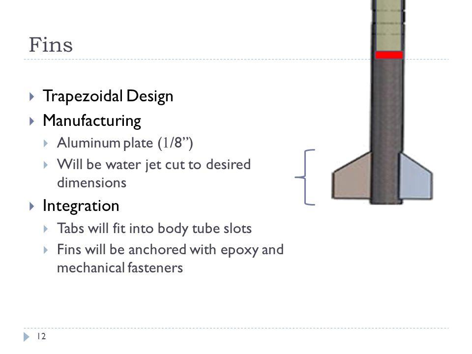 Fins Trapezoidal Design Manufacturing Integration