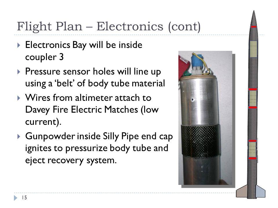 Flight Plan – Electronics (cont)