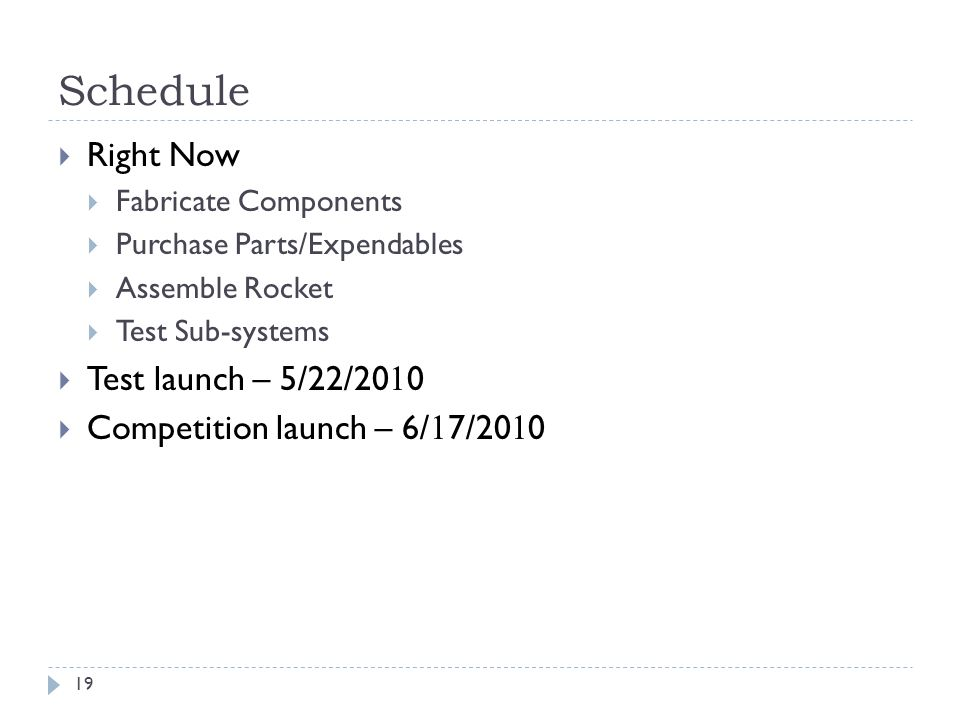 Schedule Right Now Test launch – 5/22/2010