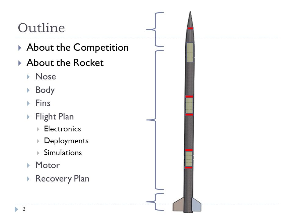 Outline About the Competition About the Rocket Nose Body Fins