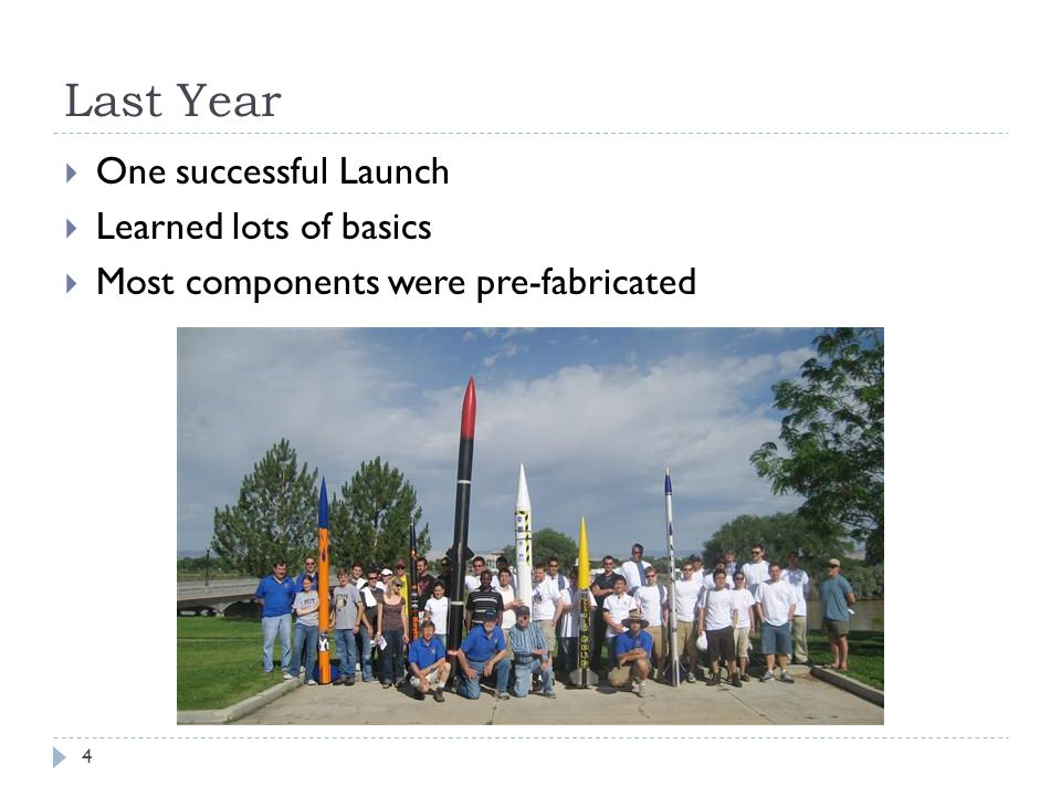 Last Year One successful Launch Learned lots of basics