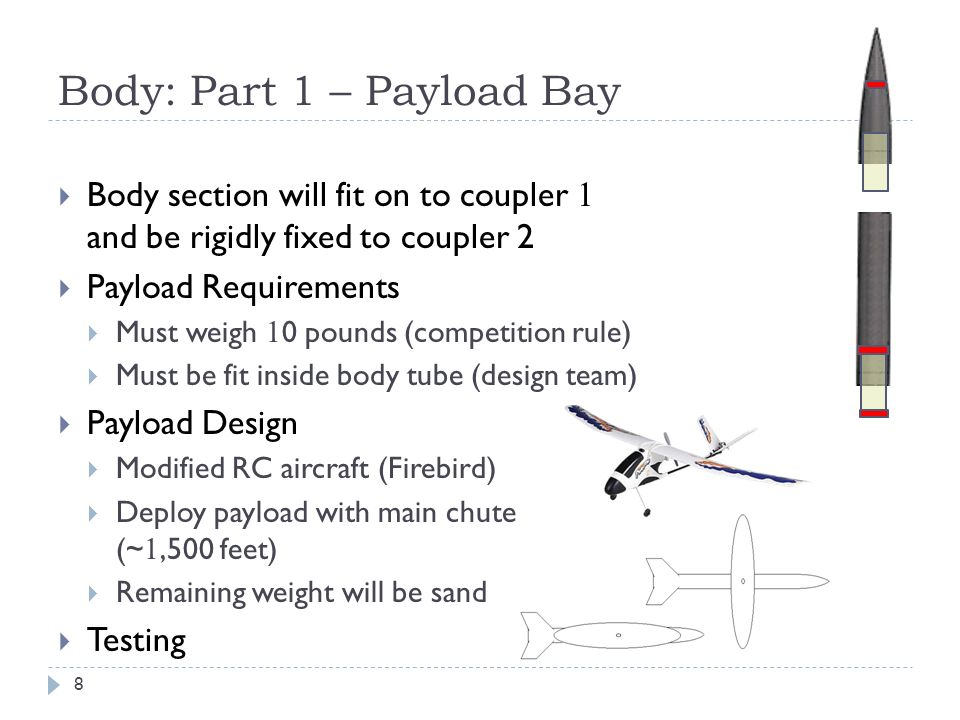 Body: Part 1 – Payload Bay
