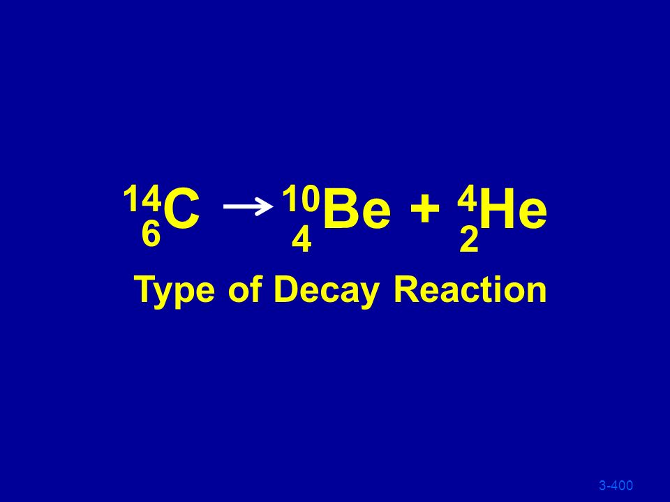 14C 10Be + 4He 6 4 2 Type of Decay Reaction 3-400