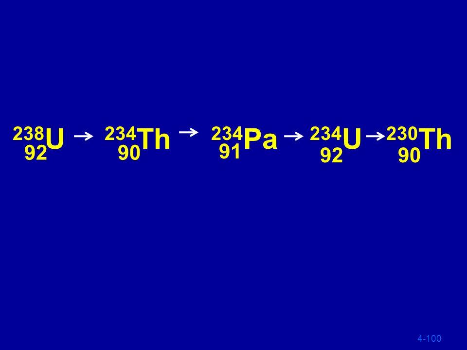 238U 234Th 234Pa 234U 230Th 92 90 91 92 90 4-100