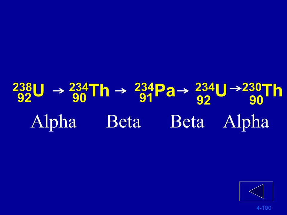 238U 234Th 234Pa 234U 230Th 92 90 91 92 90 Alpha Beta Beta Alpha 4-100