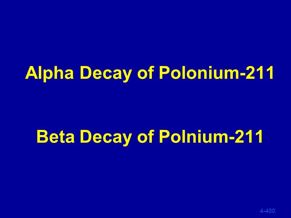 Alpha Decay of Polonium-211 Beta Decay of Polnium-211