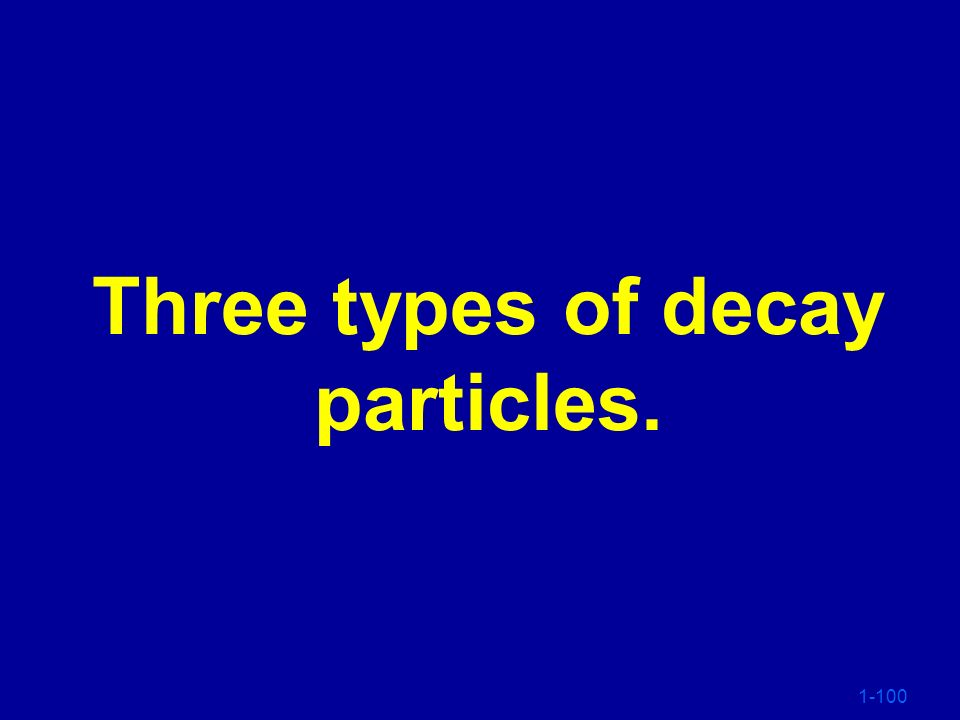 Three types of decay particles.