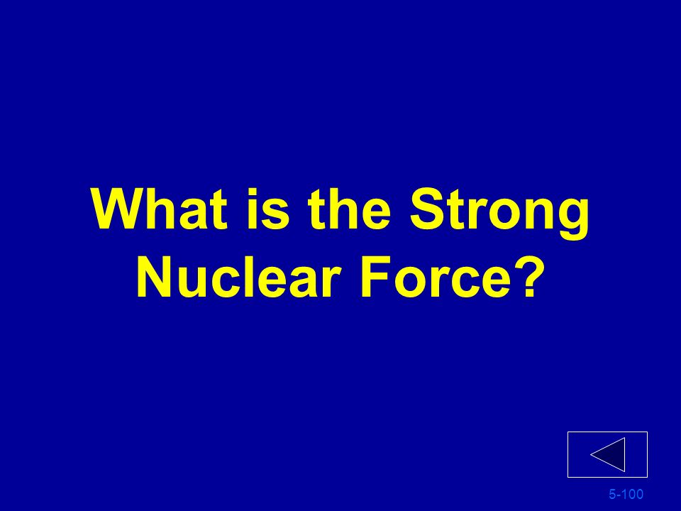 What is the Strong Nuclear Force