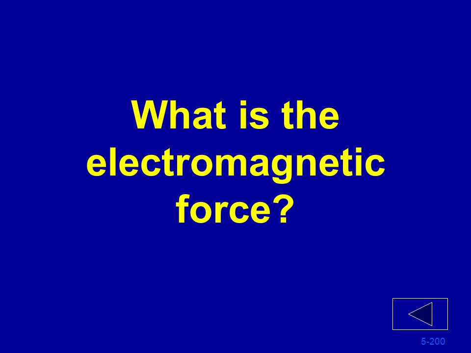 What is the electromagnetic force