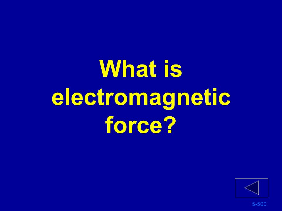 What is electromagnetic force