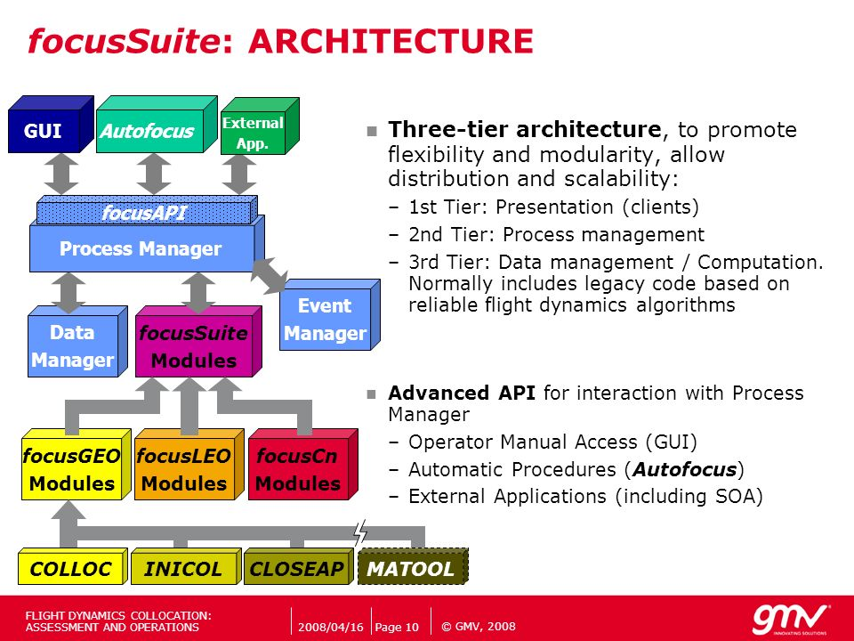 focusSuite: ARCHITECTURE