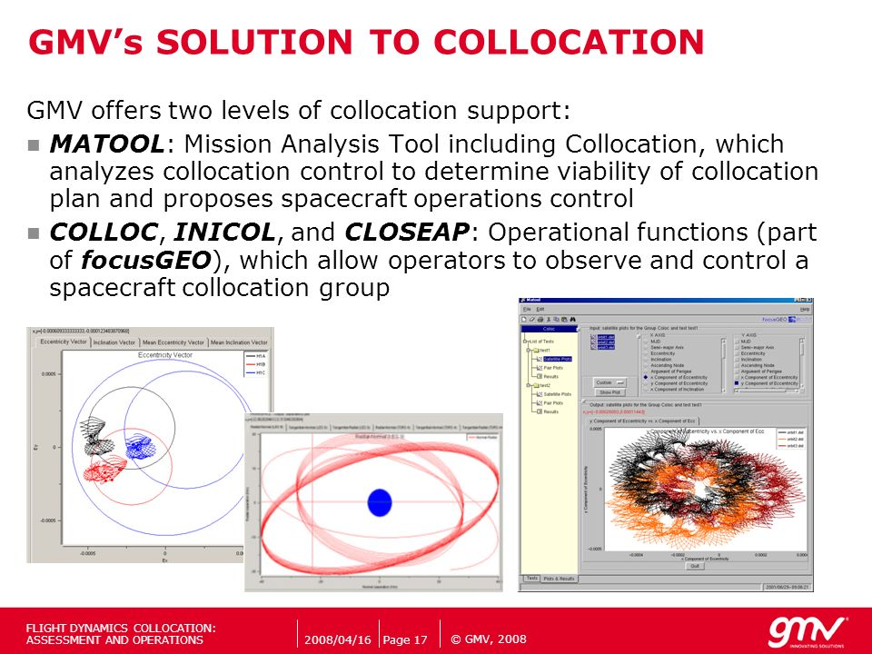 GMV's SOLUTION TO COLLOCATION