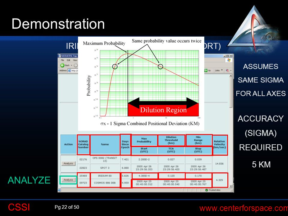 Demonstration ANALYZE IRIDIUM VS. COSMOS (APR 20 REPORT) ACCURACY