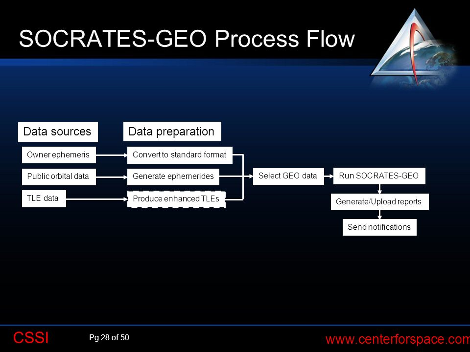 SOCRATES-GEO Process Flow