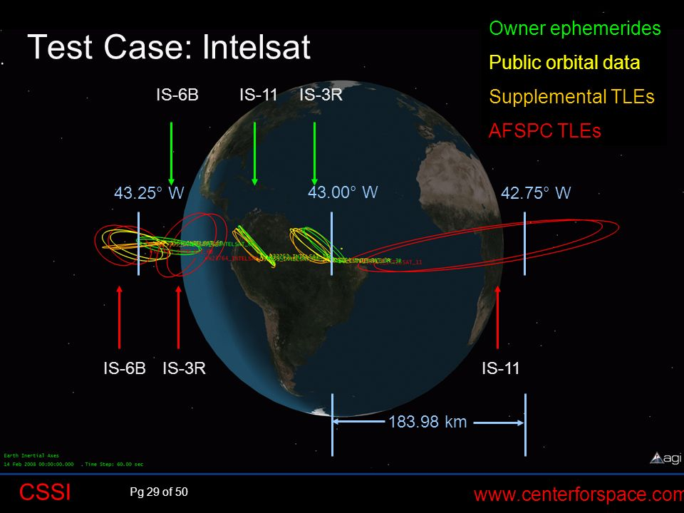 Test Case: Intelsat Owner ephemerides Public orbital data