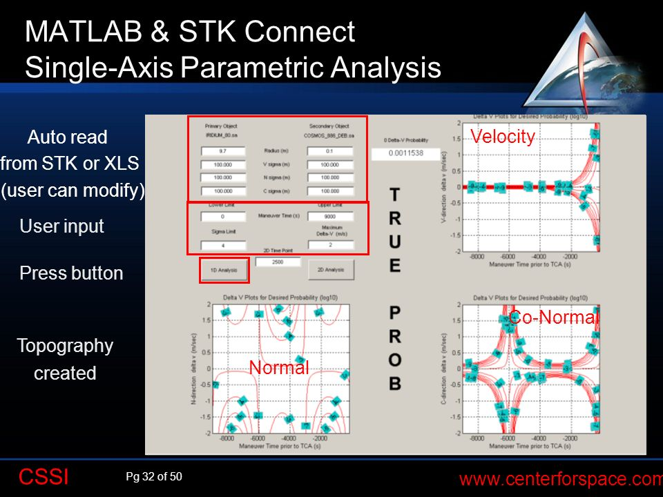 MATLAB & STK Connect Single-Axis Parametric Analysis