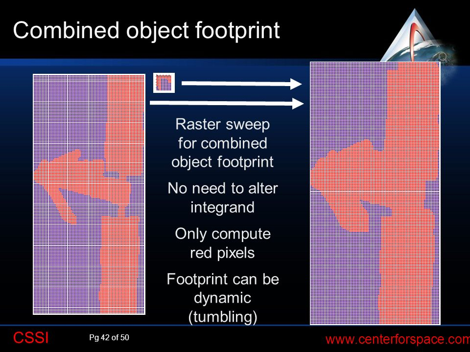 Combined object footprint
