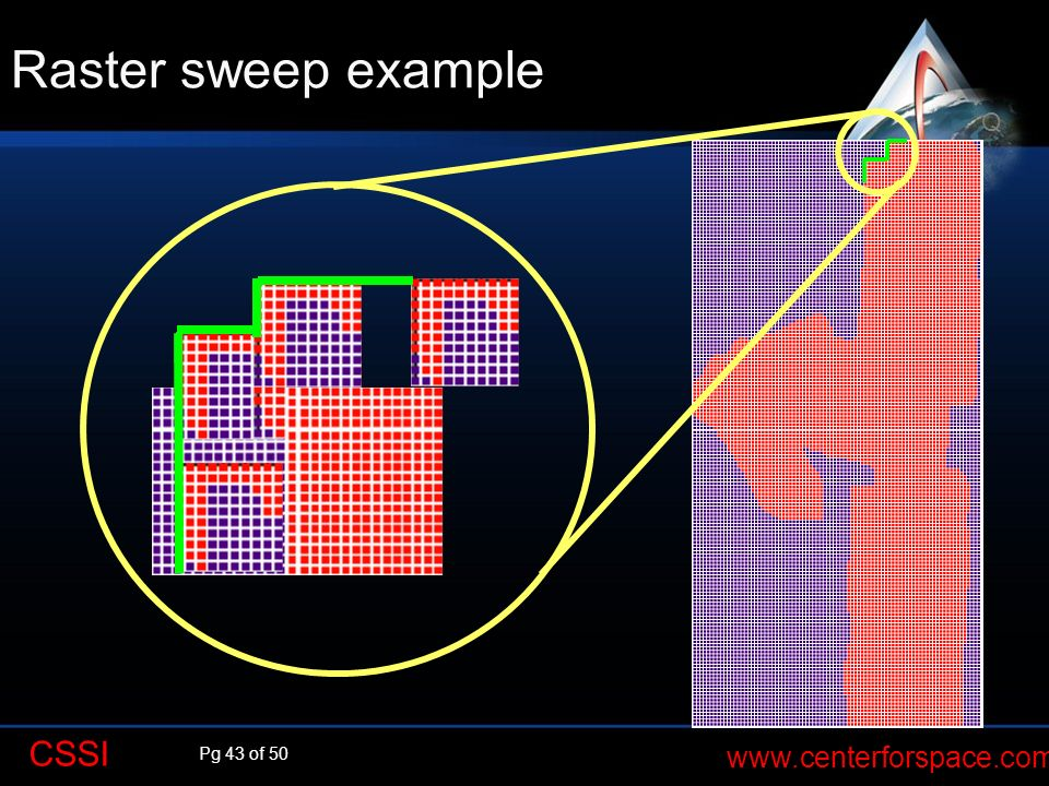 Raster sweep example Q