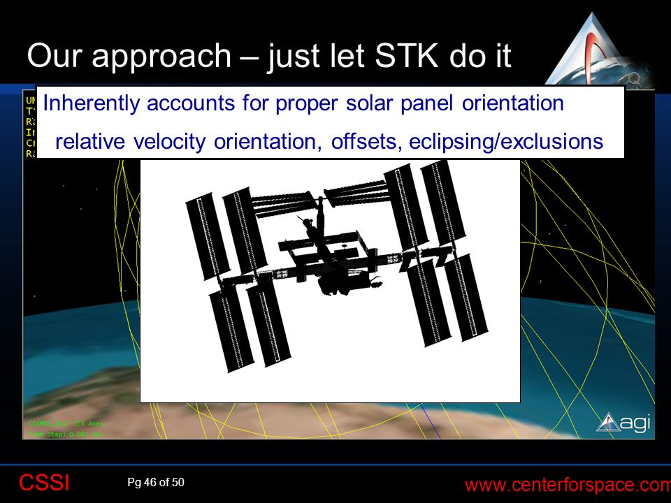 Our approach – just let STK do it