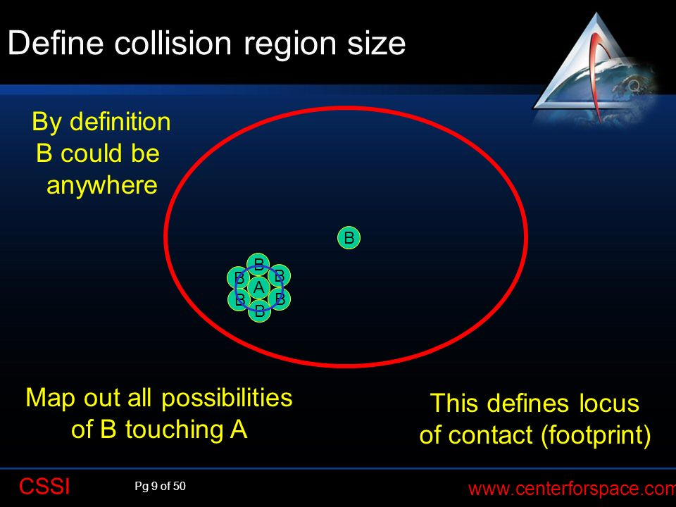 Define collision region size
