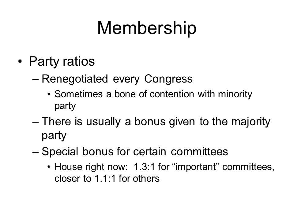 Membership Party ratios Renegotiated every Congress