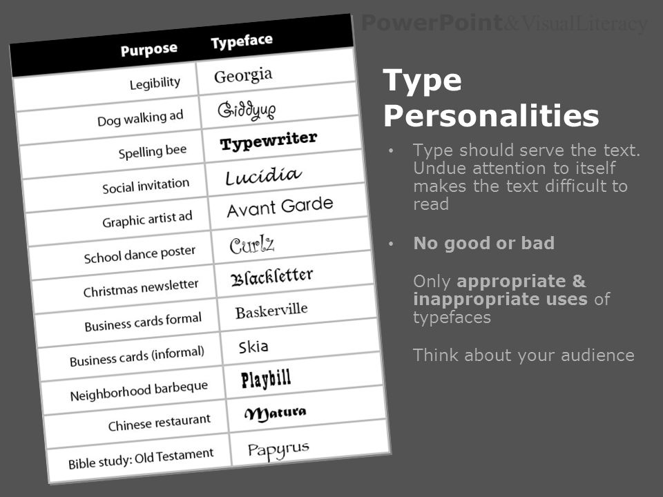 Type PersonalitiesType should serve the text. Undue attention to itself makes the text difficult to read.