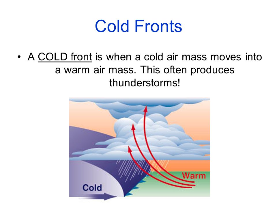 Cold Fronts A COLD front is when a cold air mass moves into a warm air mass.