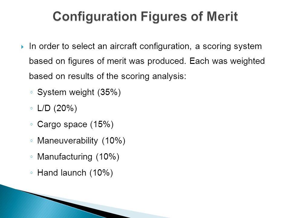 Configuration Figures of Merit