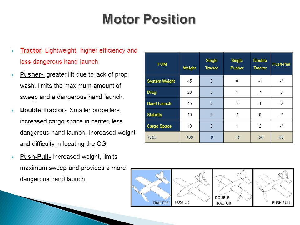 Motor Position Tractor- Lightweight, higher efficiency and less dangerous hand launch.