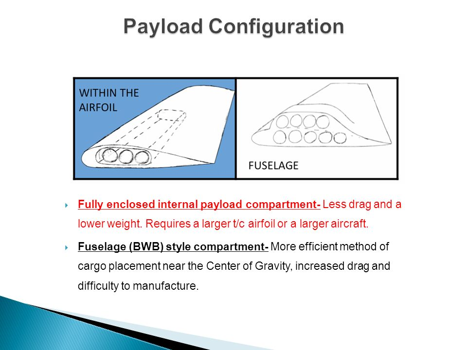 Payload Configuration