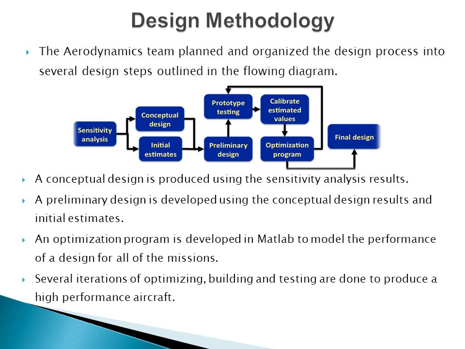 Design Methodology The Aerodynamics team planned and organized the design process into several design steps outlined in the flowing diagram.