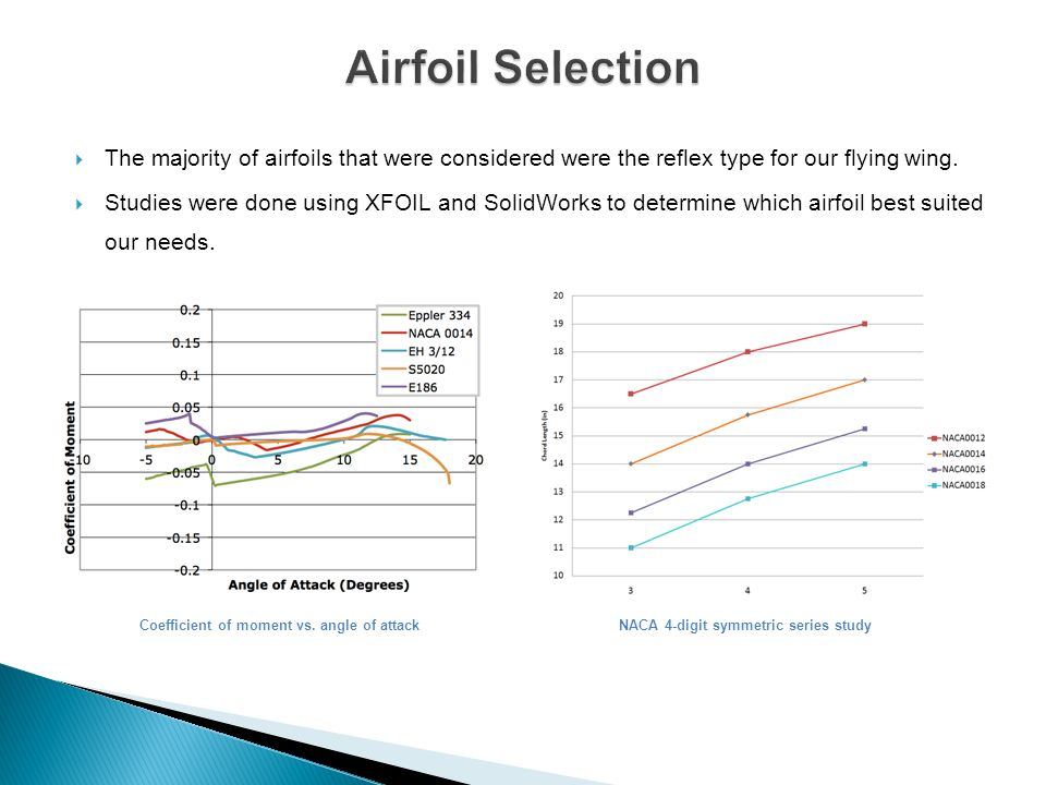 Airfoil Selection The majority of airfoils that were considered were the reflex type for our flying wing.