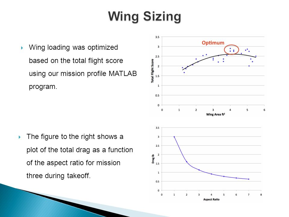 Wing Sizing Wing loading was optimized based on the total flight score using our mission profile MATLAB program.