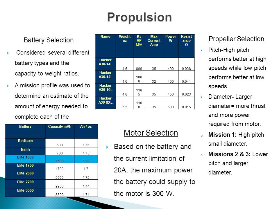 Propulsion Motor Selection