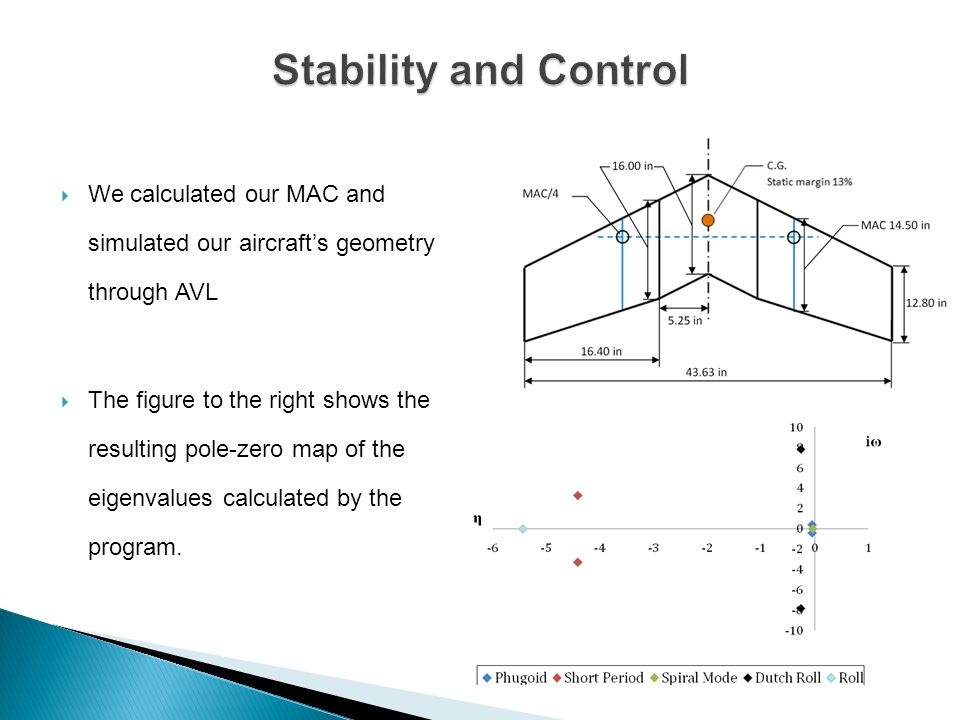 Stability and Control We calculated our MAC and simulated our aircraft's geometry through AVL.