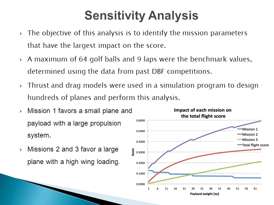 Sensitivity Analysis The objective of this analysis is to identify the mission parameters that have the largest impact on the score.