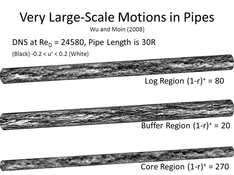 Very Large-Scale Motions in Pipes Wu and Moin (2008)