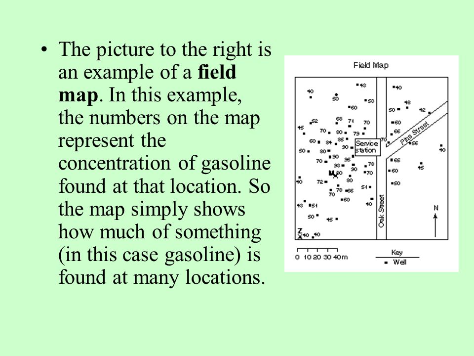 The picture to the right is an example of a field map