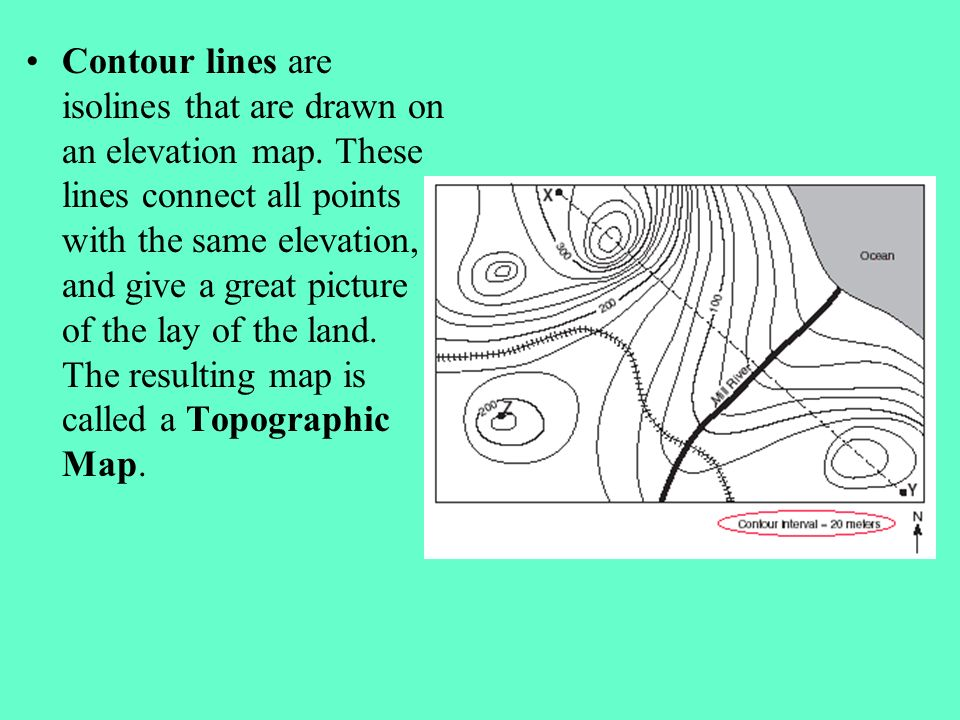 Contour lines are isolines that are drawn on an elevation map