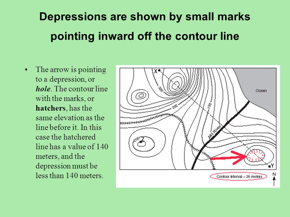 Depressions are shown by small marks pointing inward off the contour line