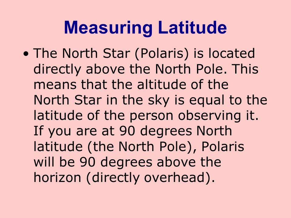 Measuring Latitude