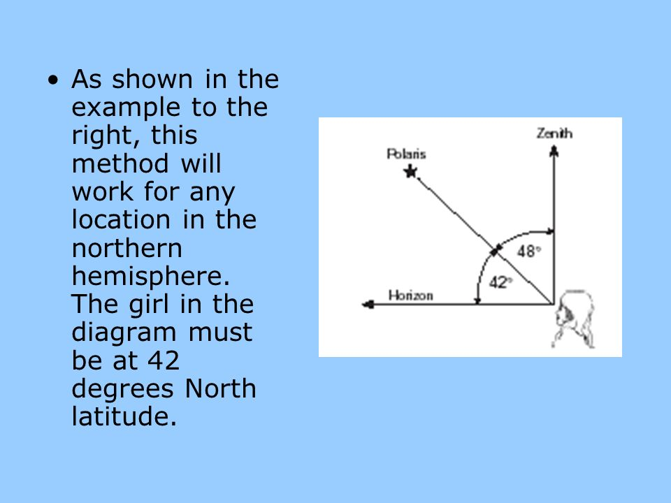 As shown in the example to the right, this method will work for any location in the northern hemisphere.