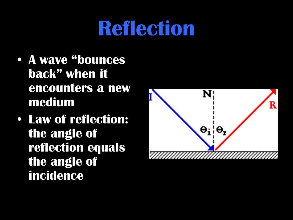 Reflection A wave bounces back when it encounters a new medium