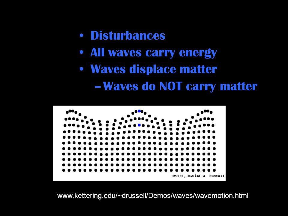 Waves do NOT carry matter