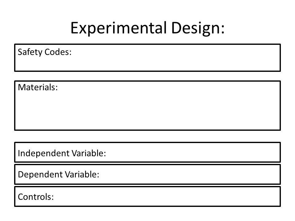 Experimental Design: Safety Codes: Materials: Independent Variable: Dependent Variable: Controls: