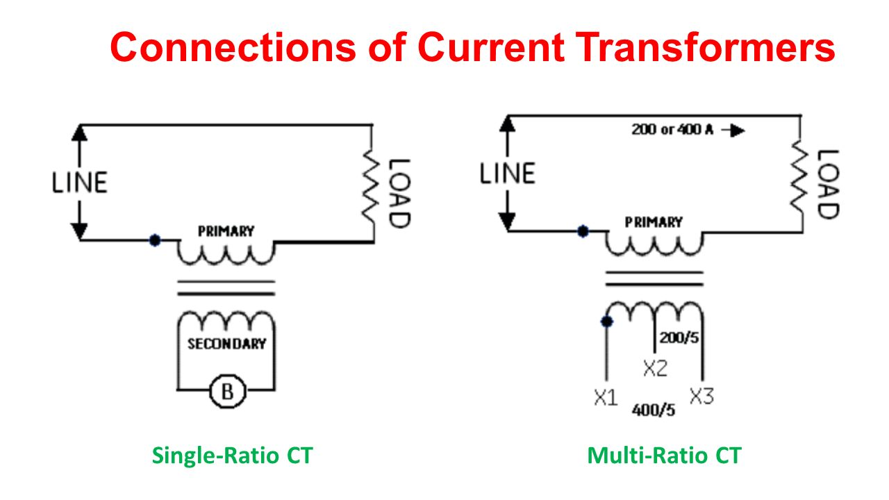 Low Current Transistor Switch likewise Triacs furthermore Bushing Of Transformer besides Ldr Circuit Diagram together with What Is Rc Series Circuit. on alternating current relay