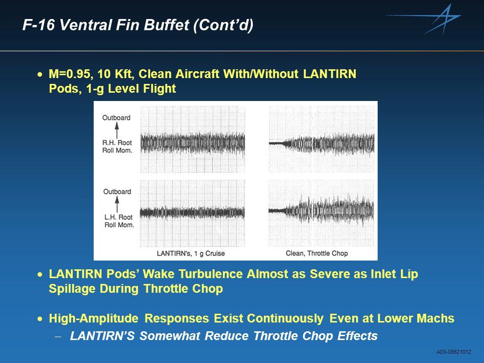 F-16 Ventral Fin Buffet (Cont'd)